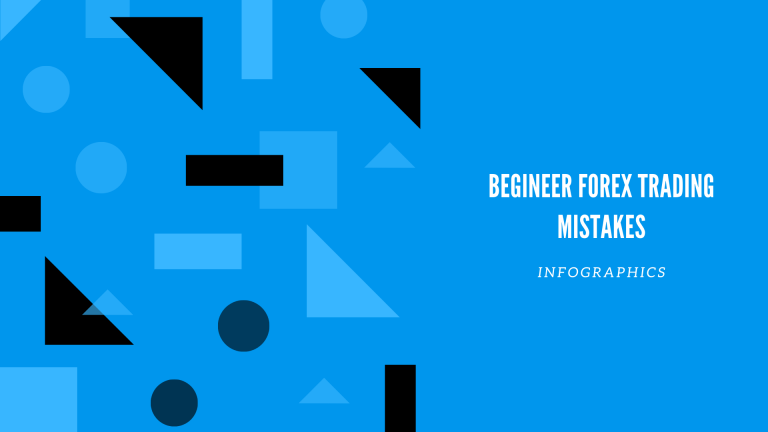 Beginner Forex Trader Mistakes [Infographics]